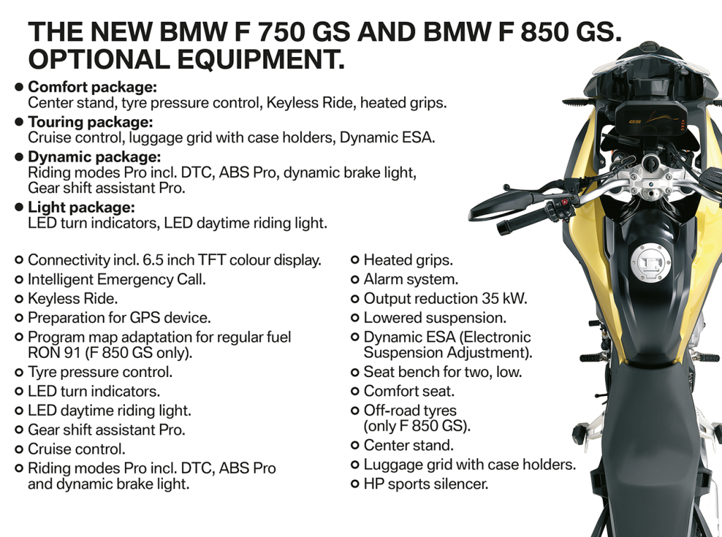 The new 2019 BMW F 750 GS